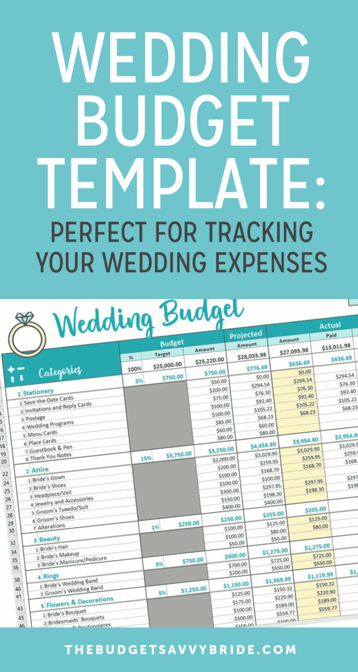 wedding budget template | wedding budget spreadsheet from Savvy Spreadsheets
