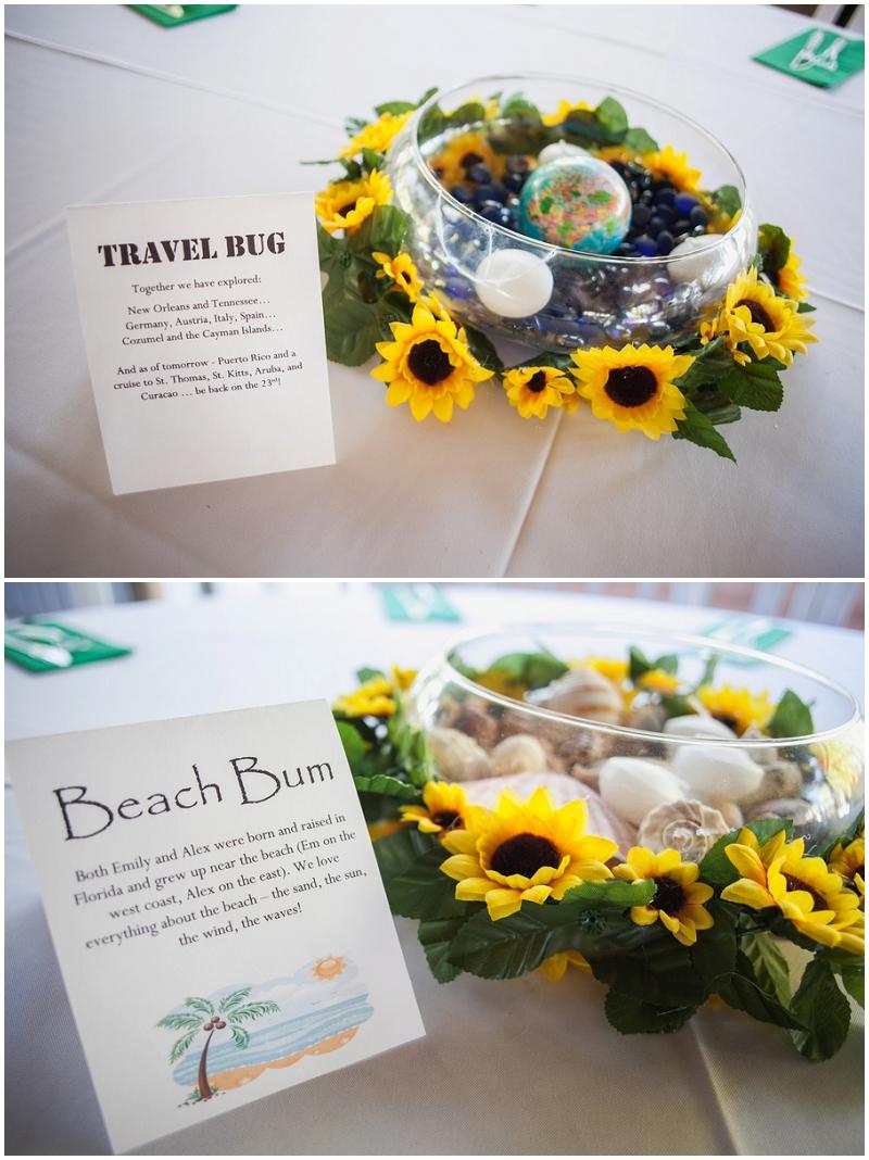 travel reception decor