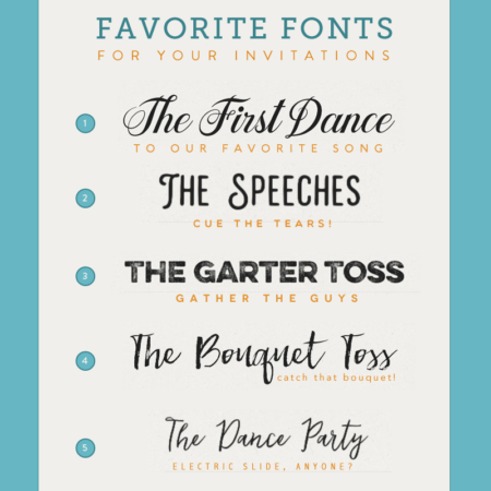 Affordable fonts for your wedding invitations and wedding reception signage