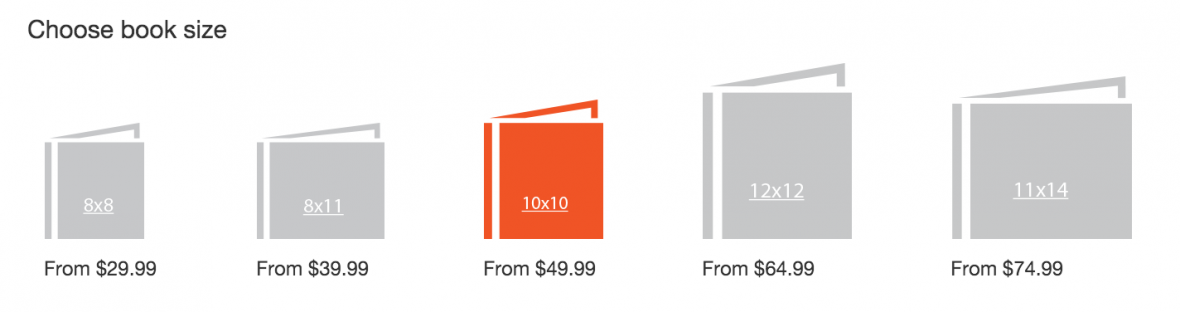 shutterfly photo book - choose your book size options