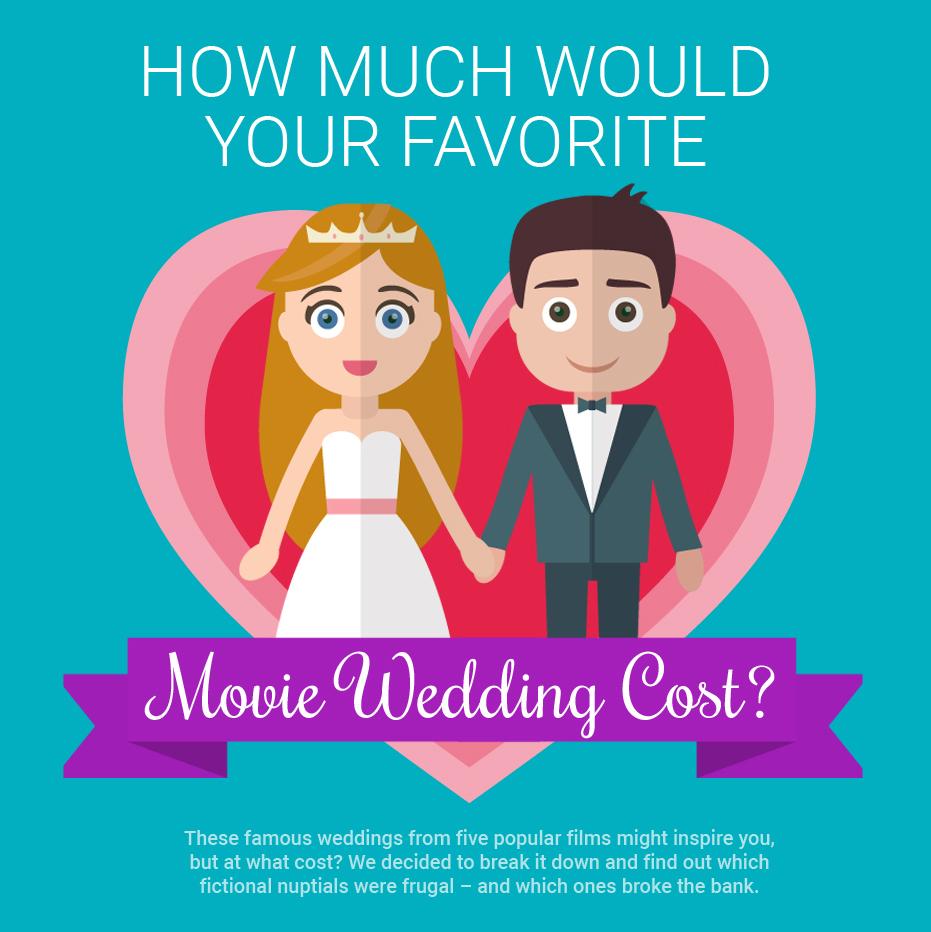 BeFrugal Movie Weddings Infographic