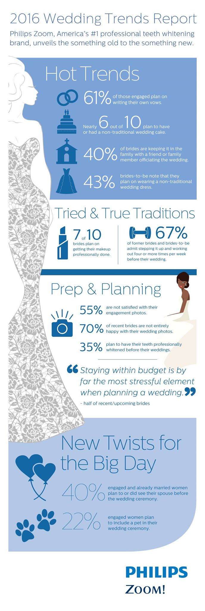 Wedding Trends and Traditions Infographic from Philips Zoom