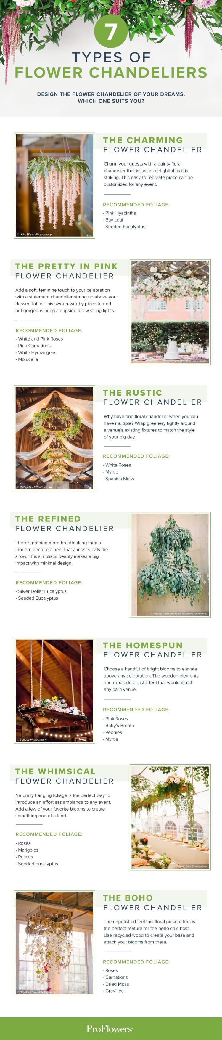 flower chandelier inspiration