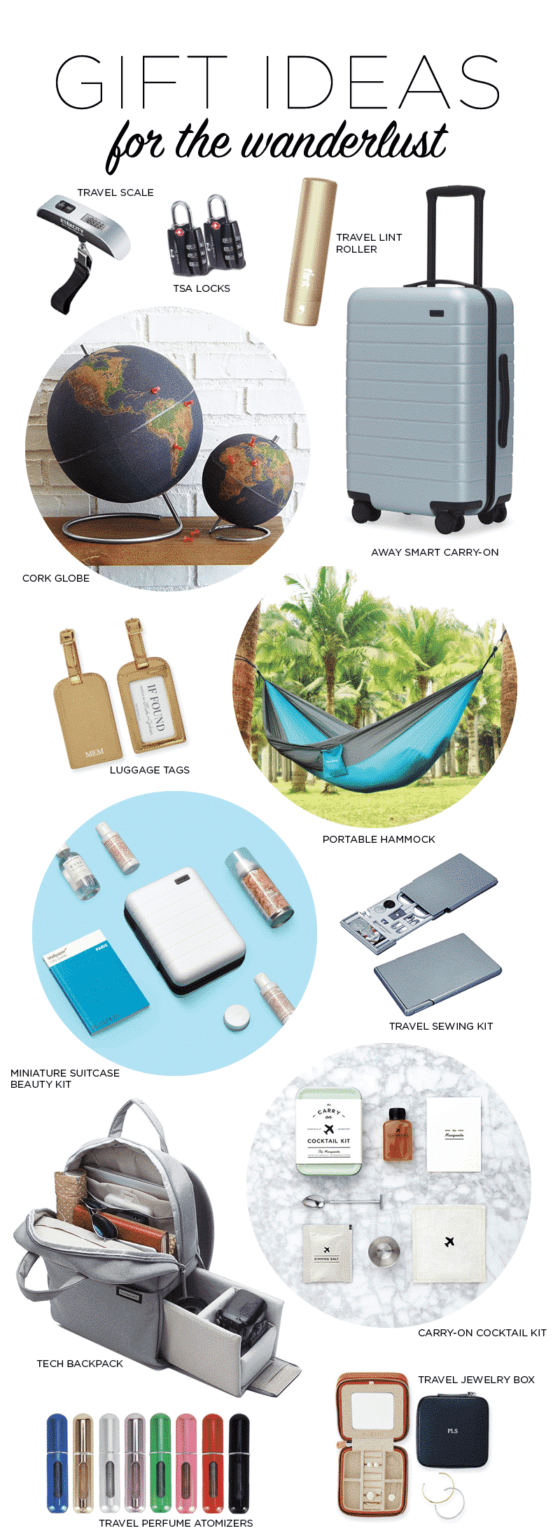 gift ideas for the wanderlust