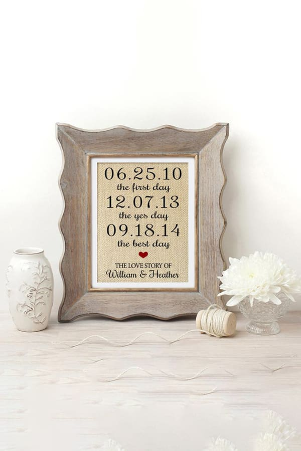 Unique Wedding Gifts from Etsy