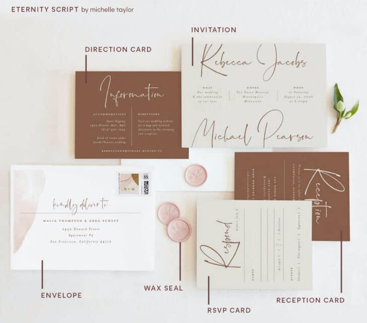 The Anatomy of a Wedding Invitations