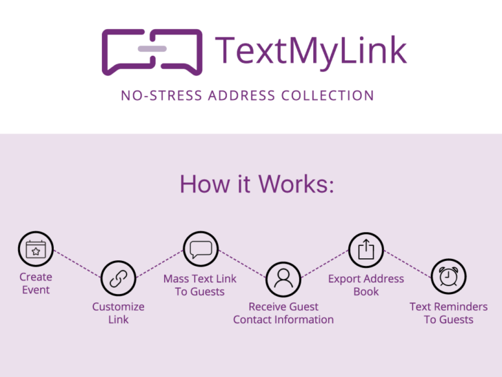 TextMyLink - An Easy Solution to Collect Wedding Guest Addresses